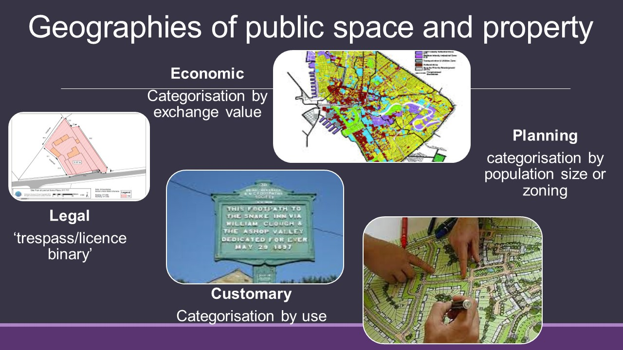 geographies of public space: legal, planning, custom, economic